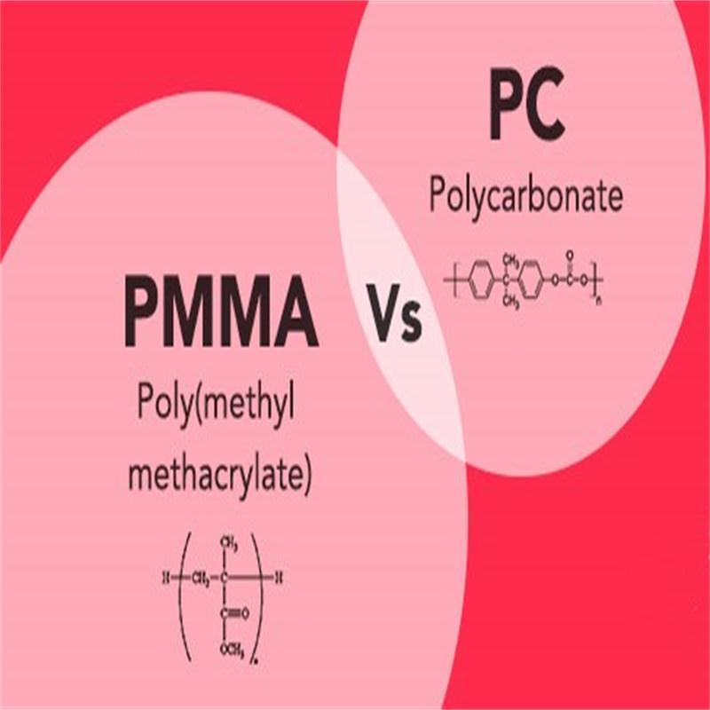 PMMA Vs PC
